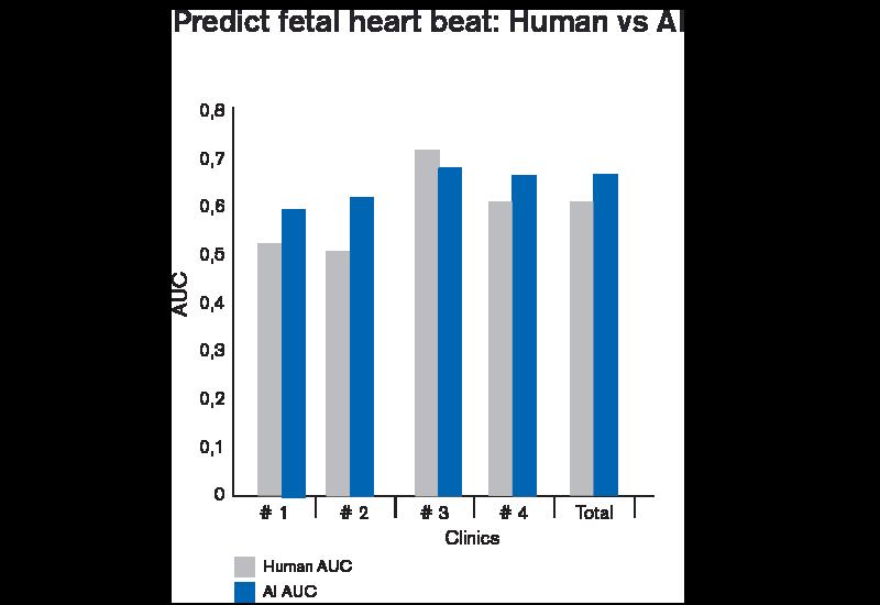Graph 3 AI paper v2